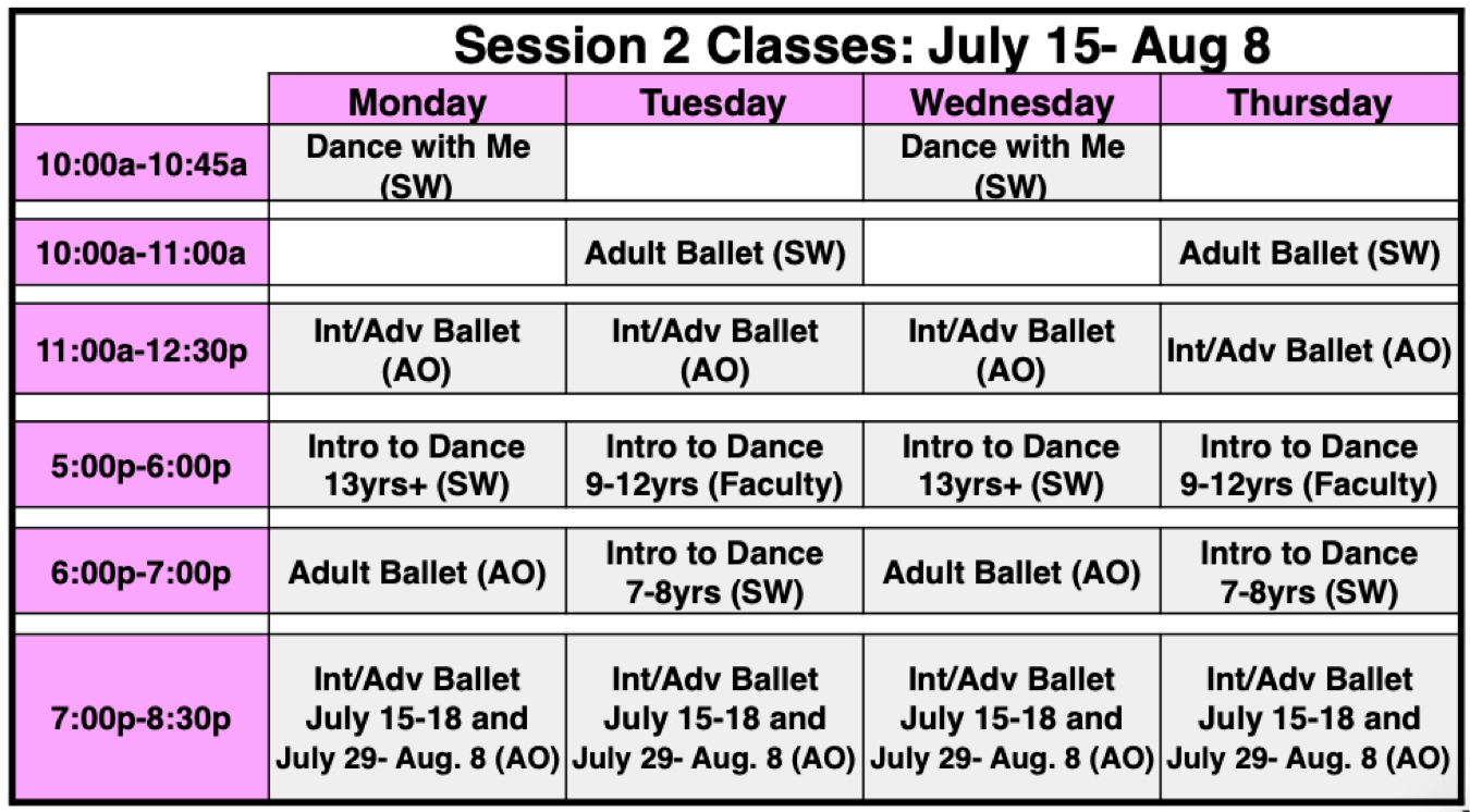 Session 2 classes png